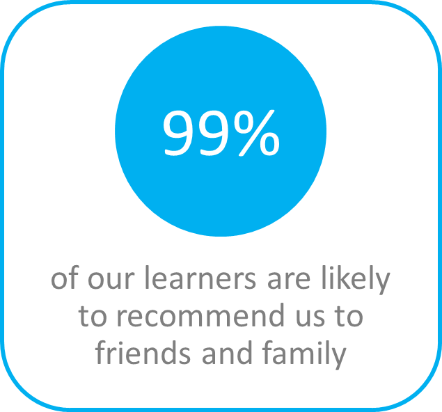 95% of our learners are likely to recommend us to family and friends
